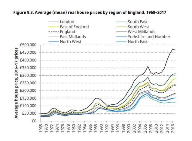 Paul Johnson On Twitter New At Theifs Report On Home