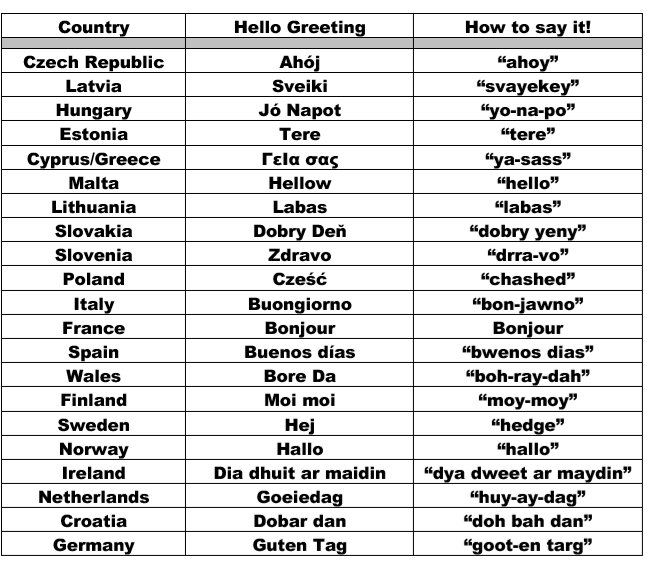 Tmbs on twitter hola were celebrating european day of languages try greeting your friends and colleagues in a different language todaypicitteryrqbctin8g m4hsunfo