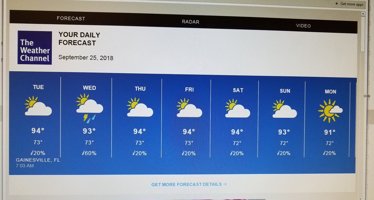 Gainesville Fl Weather Forecast For The Next 7 Days All Low 90