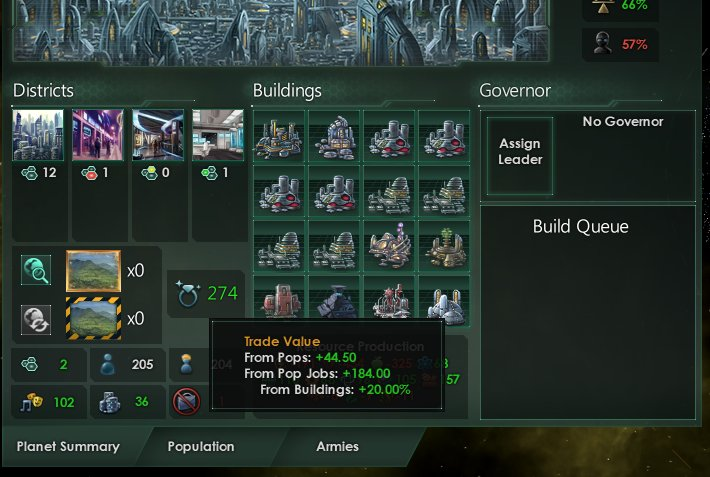The Purpose on an Ecumenopolis | Paradox Interactive Forums