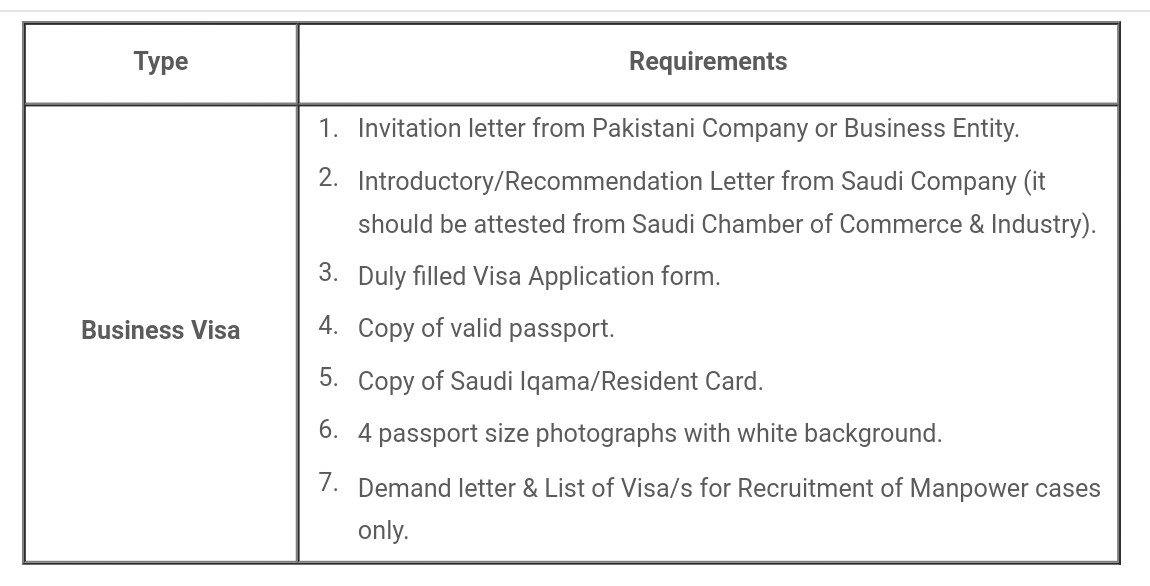 Pakistaninriyadh On Twitter Requirements For Business Visa