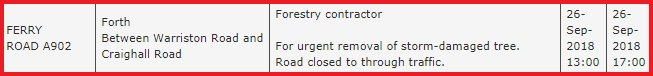test Twitter Media - Urgent forestry works required on Ferry Road this afternoon (Wed 26th). The road will closed between Warriston Road and Craighall Road from 1pm, work is expected to take 4 hours to complete. #edintravel https://t.co/yIsBNf1QGC https://t.co/6aDuTNI0wh