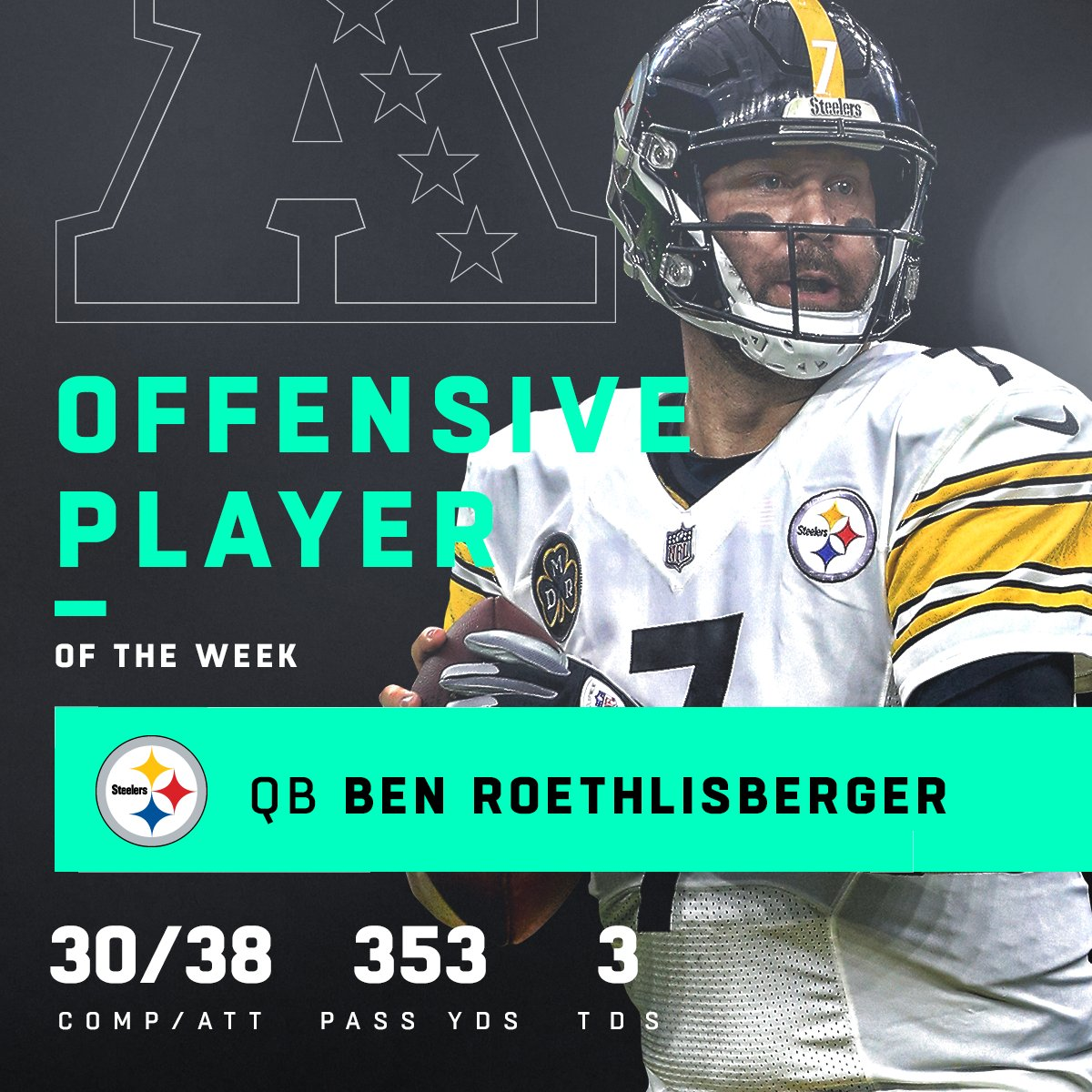 Players of the Week for Week 3: Offense  AFC: @steelers QB Ben Roethlisberger NFC: @Saints QB @drewbrees https://t.co/caWGiSnnCB