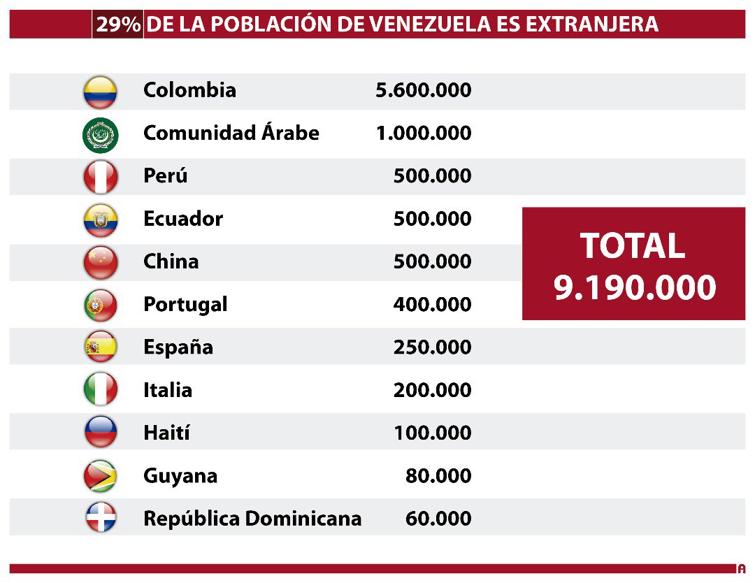 Dictadura de Nicolas Maduro - Página 12 DoBzqZVWkAAegHq