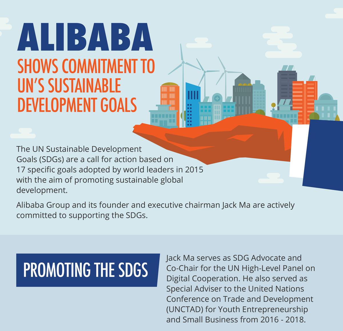 Alibaba Group Profile Executives News And Key Contact Information