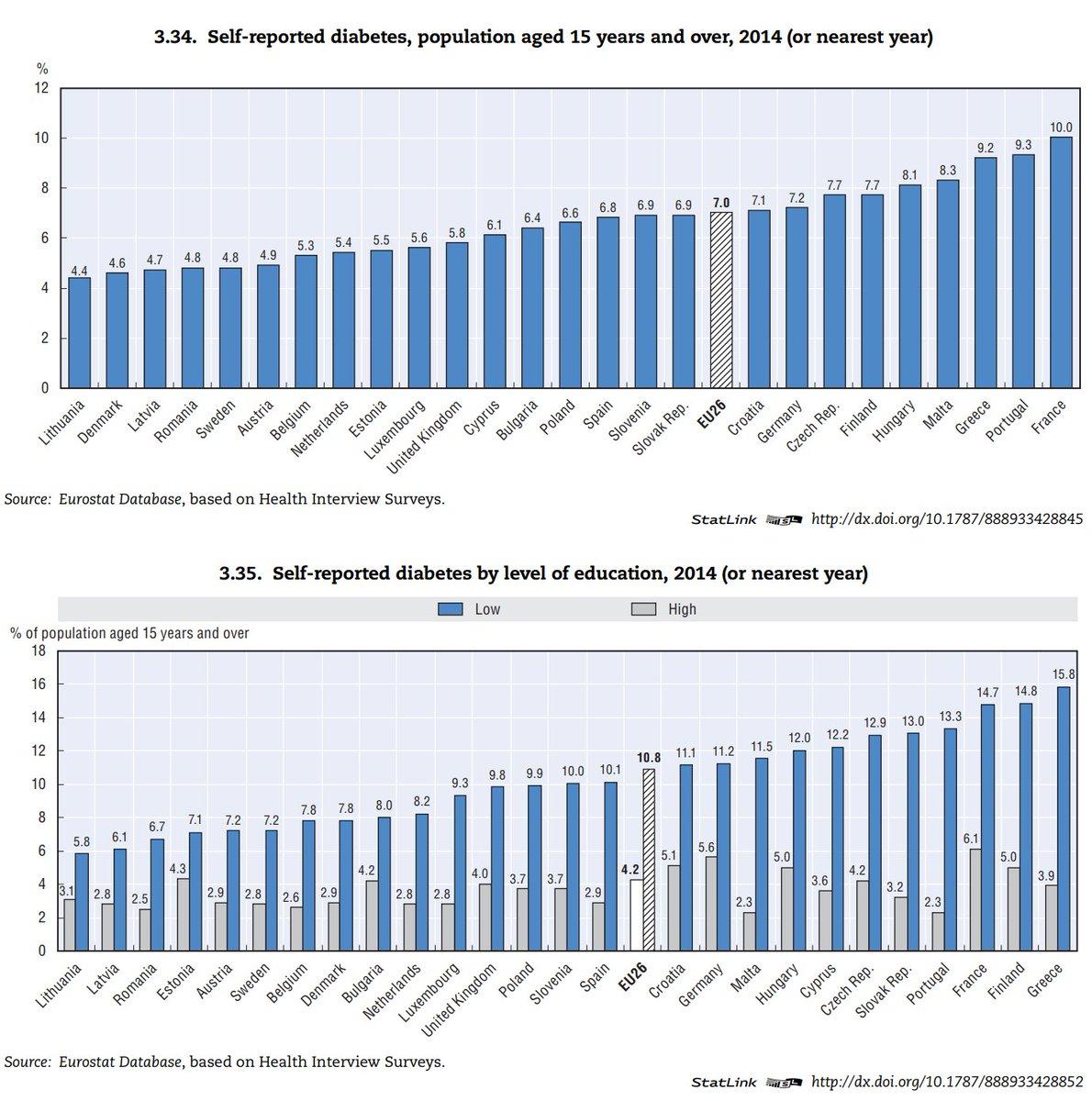 prevalencia de diabetes tipo 1 europa