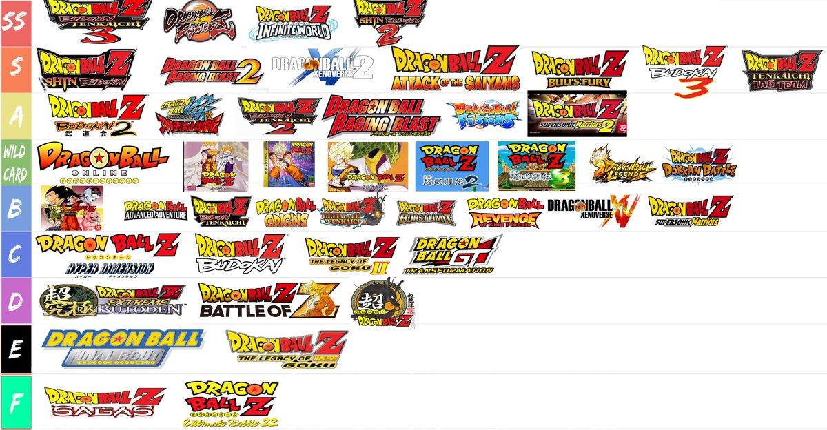 Dragon Ball Rp Roblox Youtube - Rxgate eu