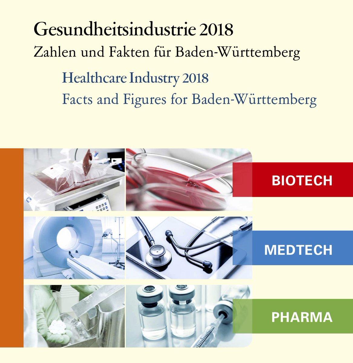 Gesundheit Bw On Twitter Der Neue Branchenreport