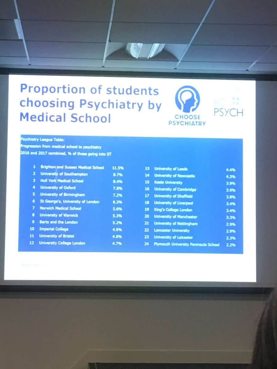 psychmeded hashtag on Twitter