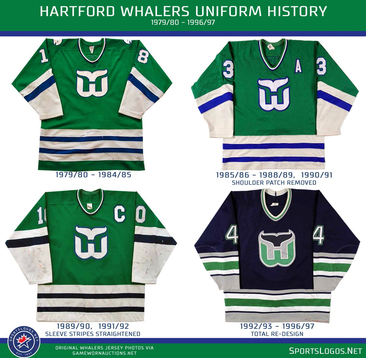 ... Hurricanes new Whalers 80s throwbacks here   http   news.sportslogos.net 2018 09 27 the-whalers-return-hurricanes -announce-epic-throwback-uniforms  ... f8b790ddb