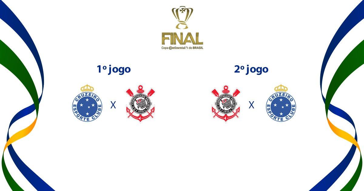 Cbf Futebol On Twitter Finalcopadobrasil Mandos De Campo