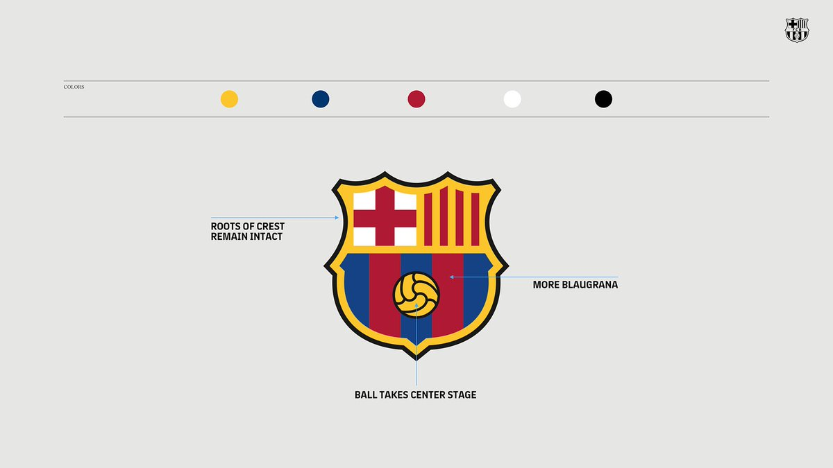 The updated crest: ✅ The shape is kept intact. ✅ The FCB acronym disappears. ✅ The internal black lines disappear. ✅ More homogeneous, more harmonious, and brighter. ✅ To be applied beginning with the 2019/20 season.