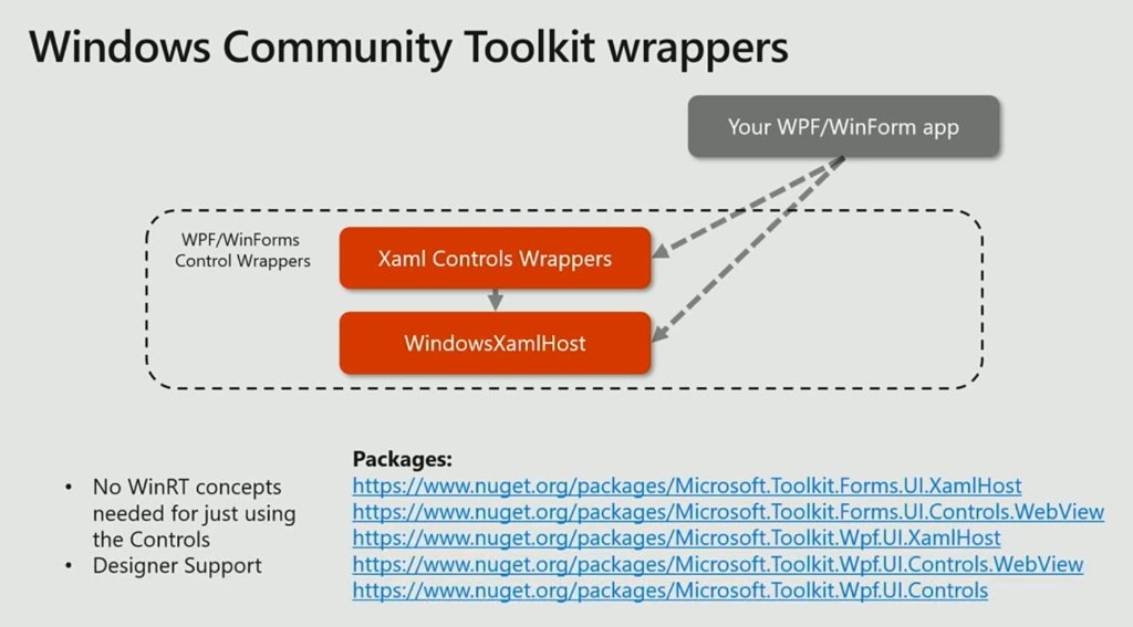 windows toolkit how to use
