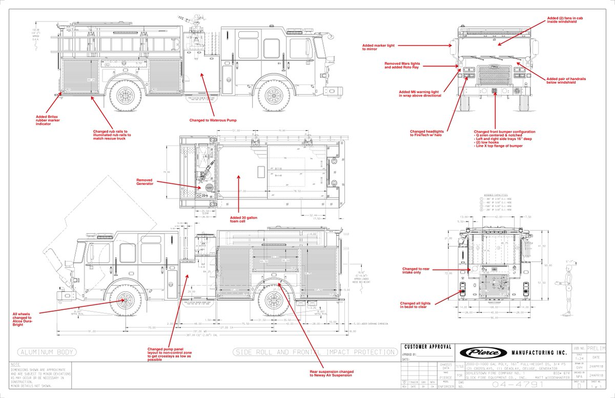 Doylestown Fire Co Dfc1979news Twitter Profile Twipu Truck Schematic Read About Our Big Investment Thanks To Piercemfg And Glickfire Http