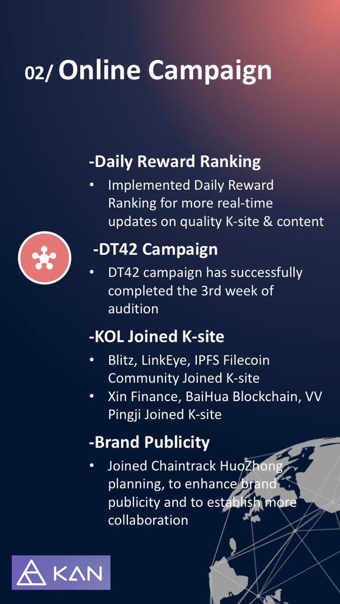 BitKan On Twitter KAN Project Bi Weekly Report 12 9