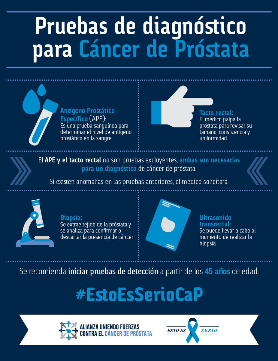 video prueba de biopsia de cáncer de próstata