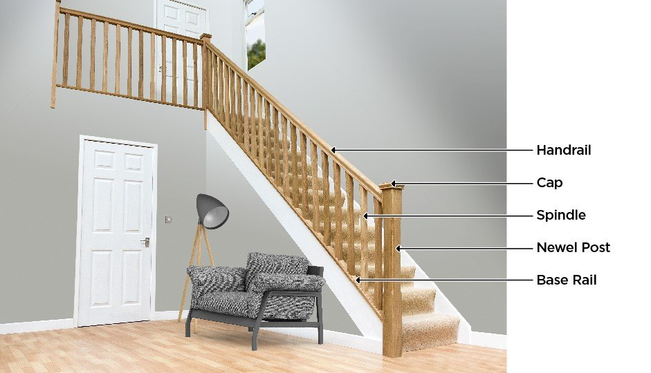 Do You Know The Difference Between A Baluster Or Base Rail, Mopstick Or  Pigs Ear