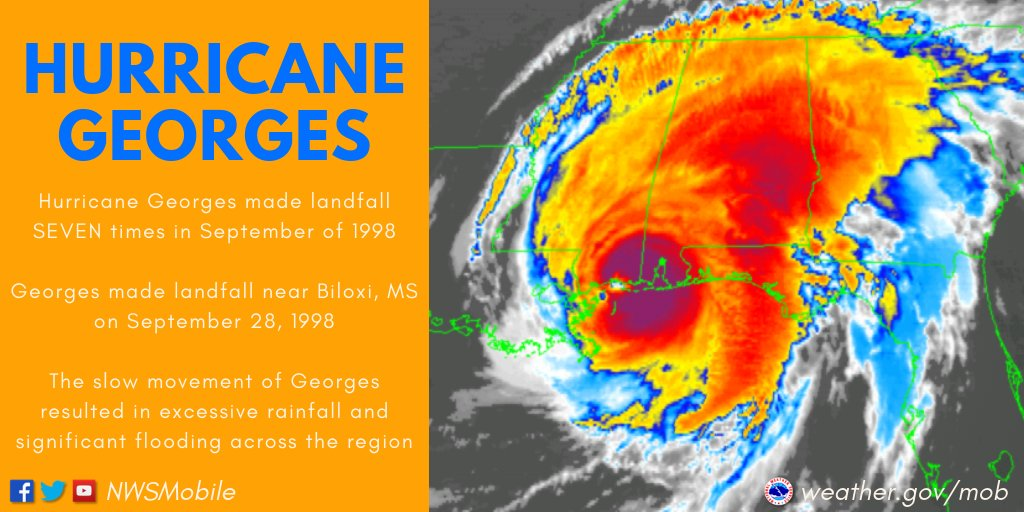 Nws Mobile On Twitter 20 Years Ago Hurricane Georges Made