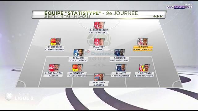 9ème journée  US Orléans - FC Lorient  (2-0) DoNQoDgUUAAcPlo