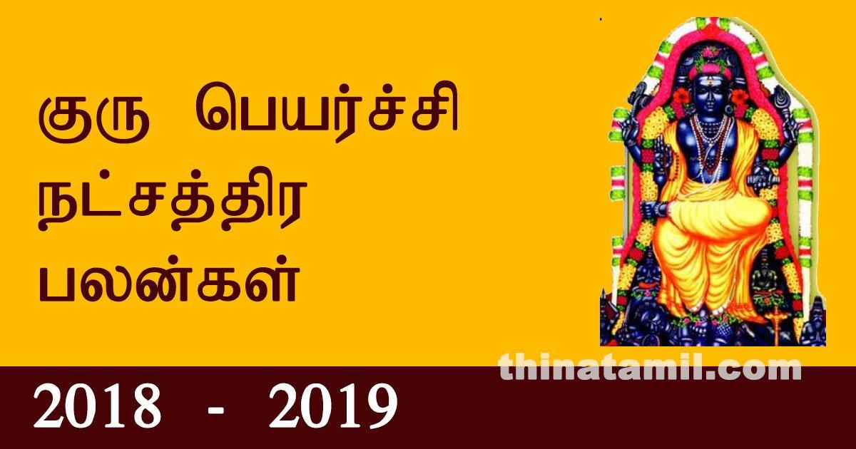 Guru gochar 2020