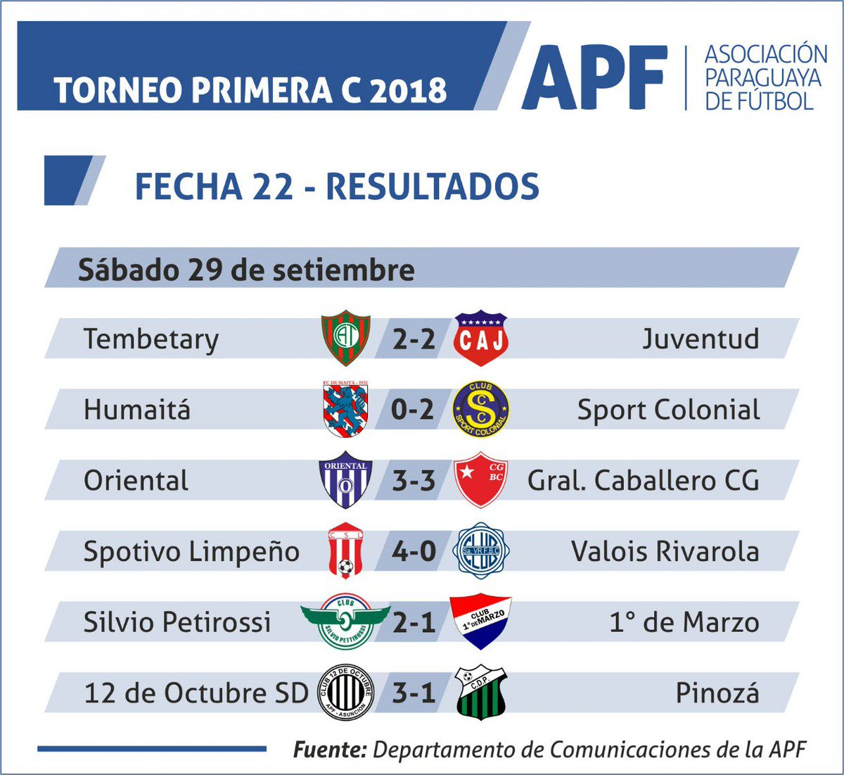 venta caliente barato distribuidor mayorista disfrute del envío de cortesía APF Primera División B on Twitter: