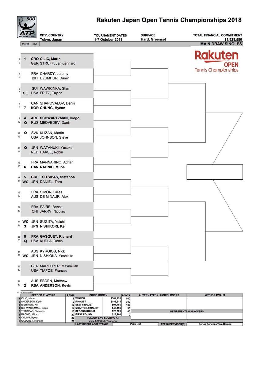 東京 2018 ATP - 500 (Tokyo pour les occidentaux) DoVQvZ9VAAE1EsG