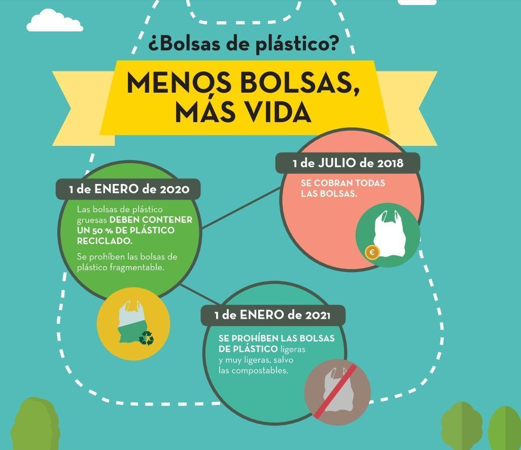 658e6ad38 Ecobolsa Hispania SL on Twitter: