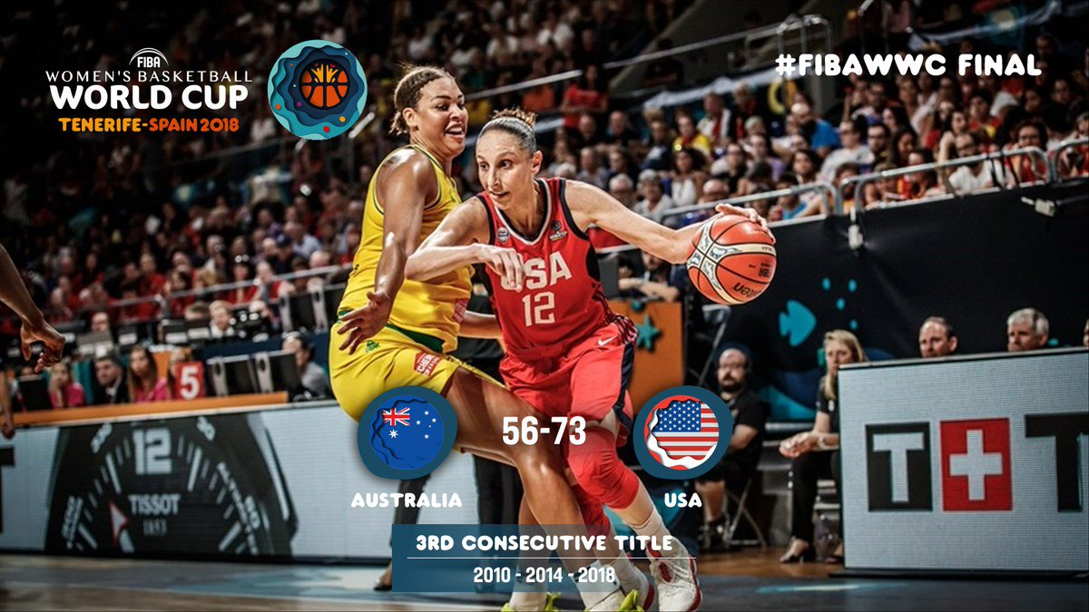 cup double winning womens basketball - 1000×667
