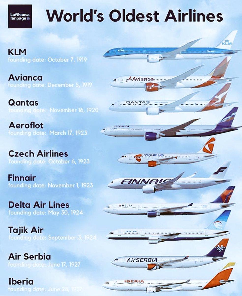 """XAVIER در توییتر """"Las aerolíneas más antiguas del mundo @frarroyo  @n_larenas… """""""