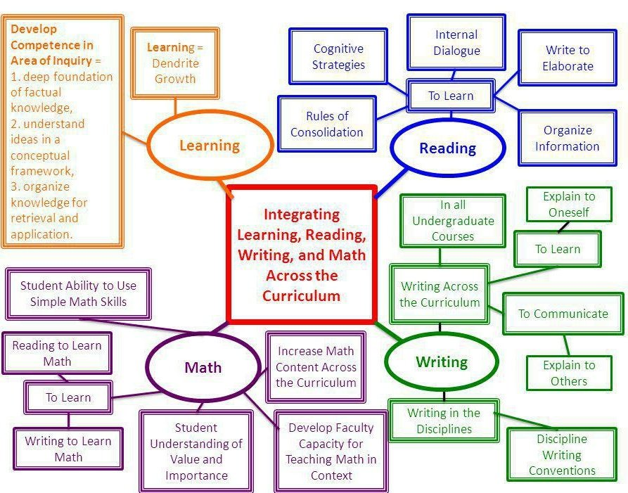 close reading exercises with answers