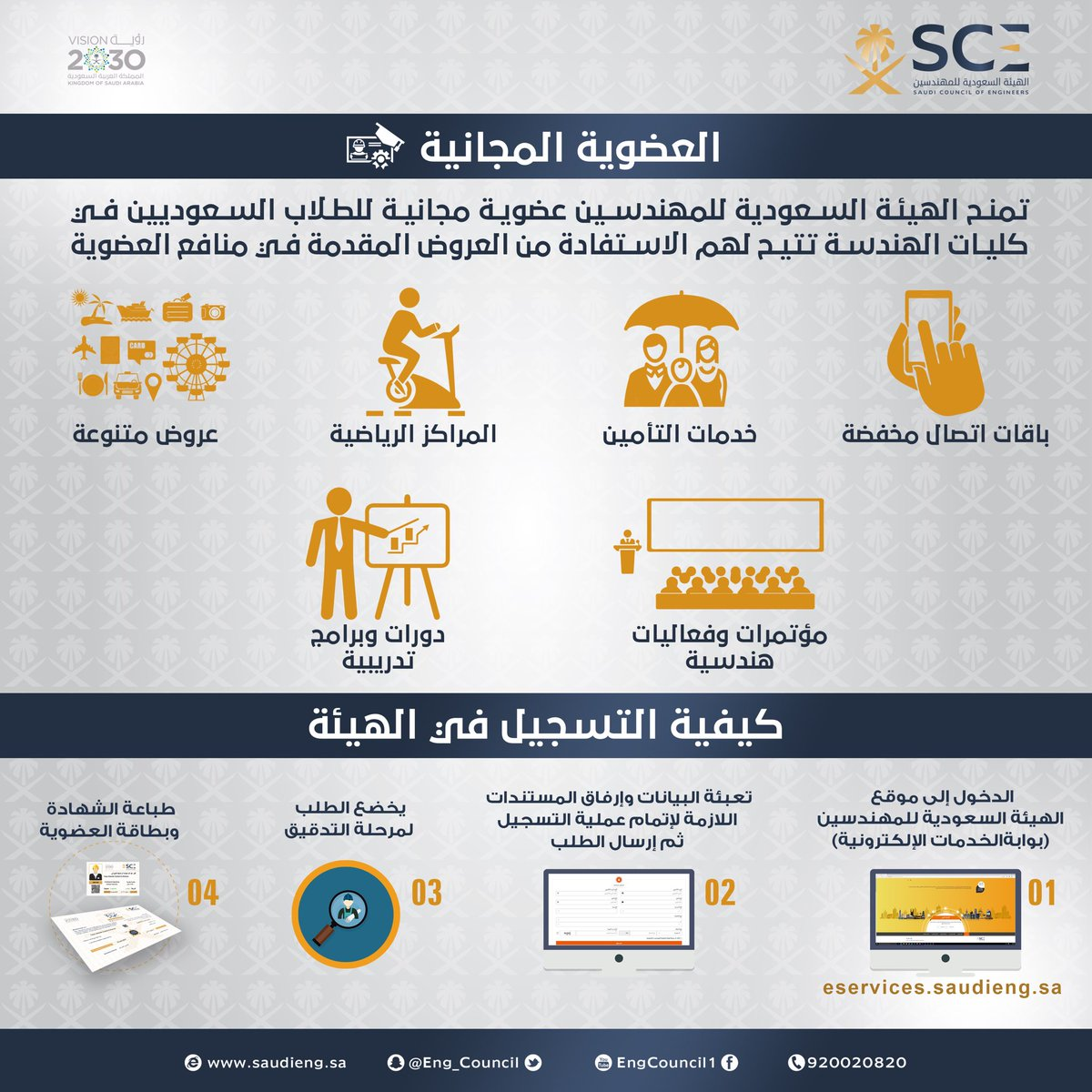 الهيئة السعودية للمهندسين على تويتر حرصا منها على تحفيز طلاب كليات الهندسة في الجامعات وتطويرهم هيئة المهندسين تتحمل رسوم عضوية الطلاب التي تمنكهم من الاستفادة من الخدمات والمنافع التي تقدمها الهيئة Https T Co Quvlqlngmo