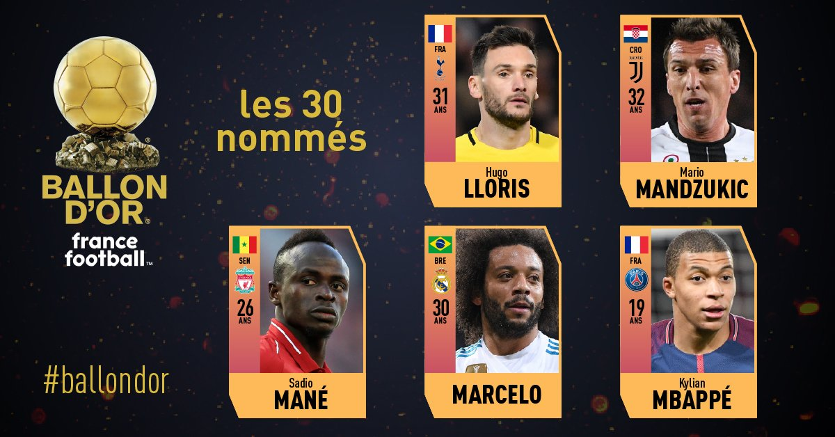 Please welcome five more nominees for the 2018 Ballon dOr France Football! 🇫🇷 Hugo Lloris 🇭🇷 Mario Mandzukic ▶ @MarioMandzukic9 🇸🇳 Sadio Mané 🇧🇷 Marcelo ▶ @MarceloM12 🇫🇷 Kylian Mbappé ▶ @KMbappe 20/30 #ballondor