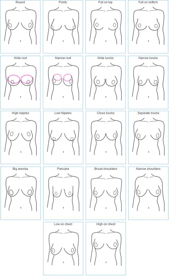 Different boob shape are not