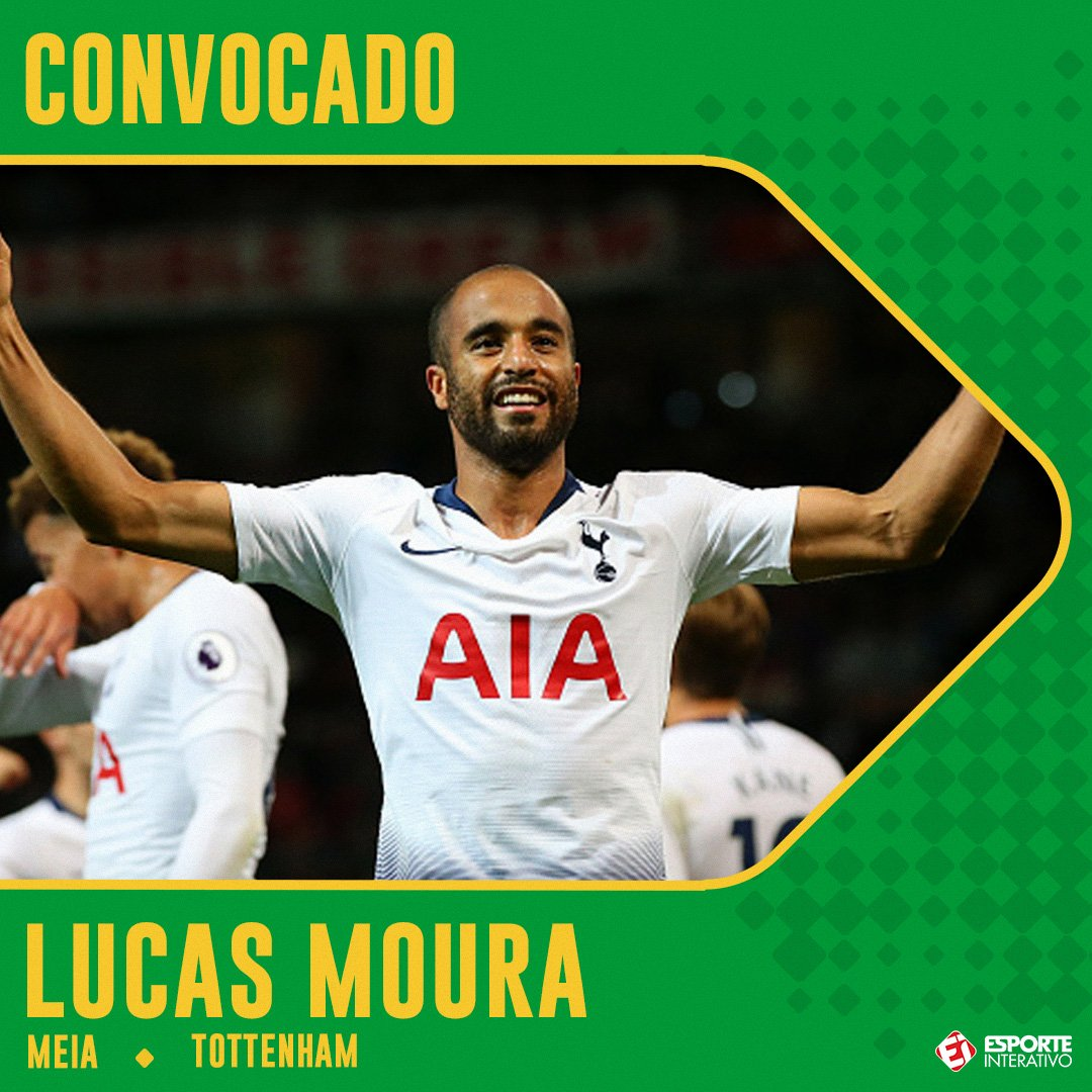 Lucas Moura : Últimas Notícias E Atualizações Ao Vivo