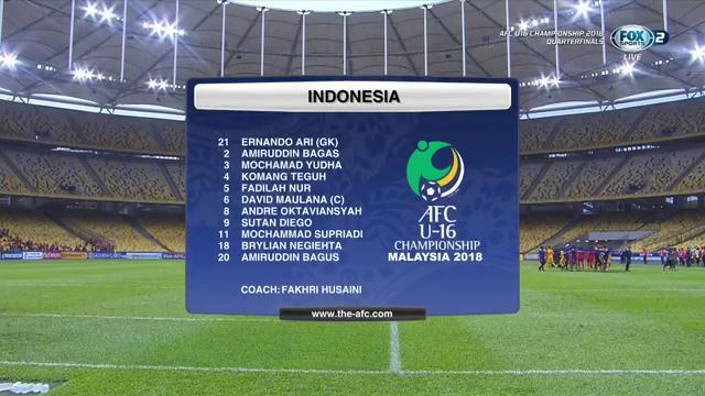 Susunan Pemain Indonesia