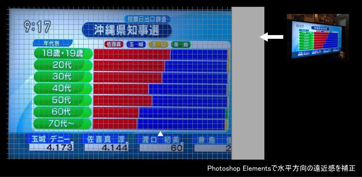 20180930_ookinawa_election
