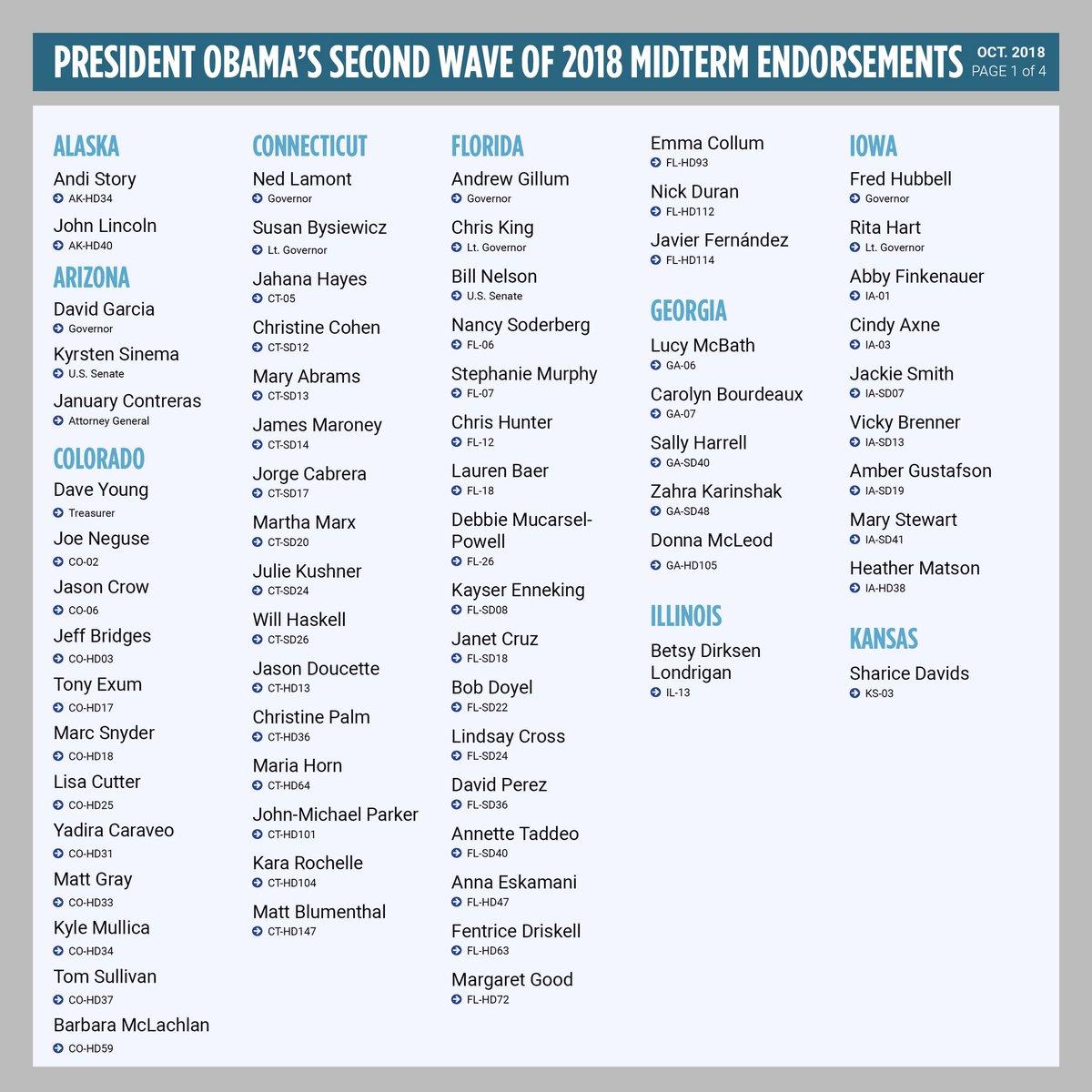 Barack Obama Barackobama Twitter