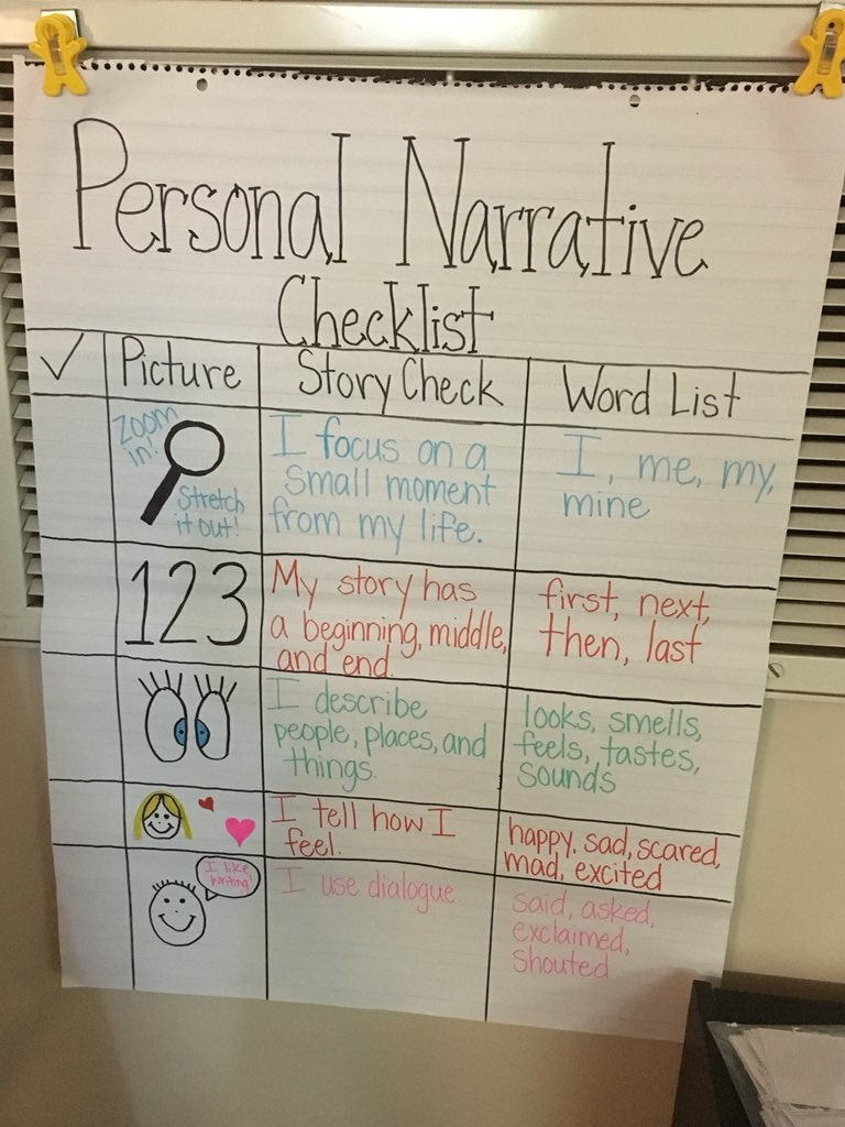 O P Earle Elementary On Twitter Anchor Charts Abound In This 2nd