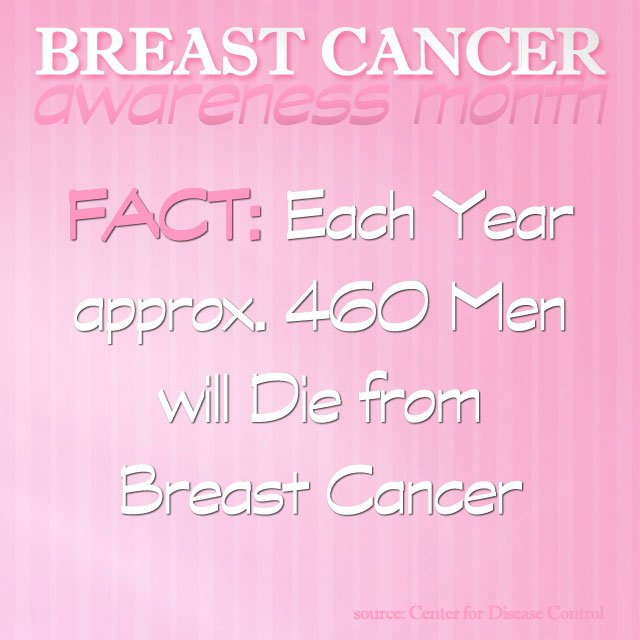 Breast cancer fun facts