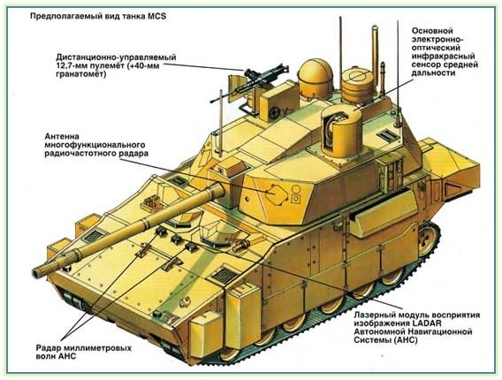 "Caesar on Twitter: ""US experimental XM360E1 turret for XM-1202 MCS ..."