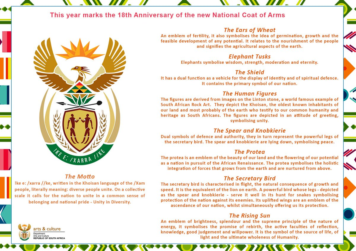 Min Nathi Mthethwa On Twitter This Year Marks The 18th