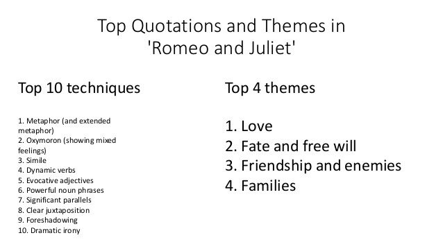 Romeo And Juliet Love Quotes Interesting Hover Me On Twitter Romeo And Juliet Love Quotes And Techniques