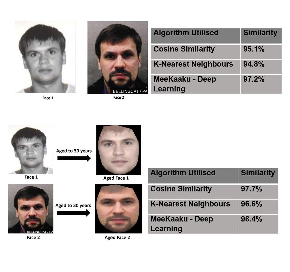"""З'явилося нове підтвердження, що """"Боширов"""" - це Чепіга - опубліковано фото з училища з Героєм Росії - Цензор.НЕТ 9459"""