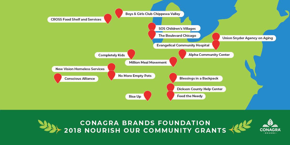 Conagra Brands a Twitter: