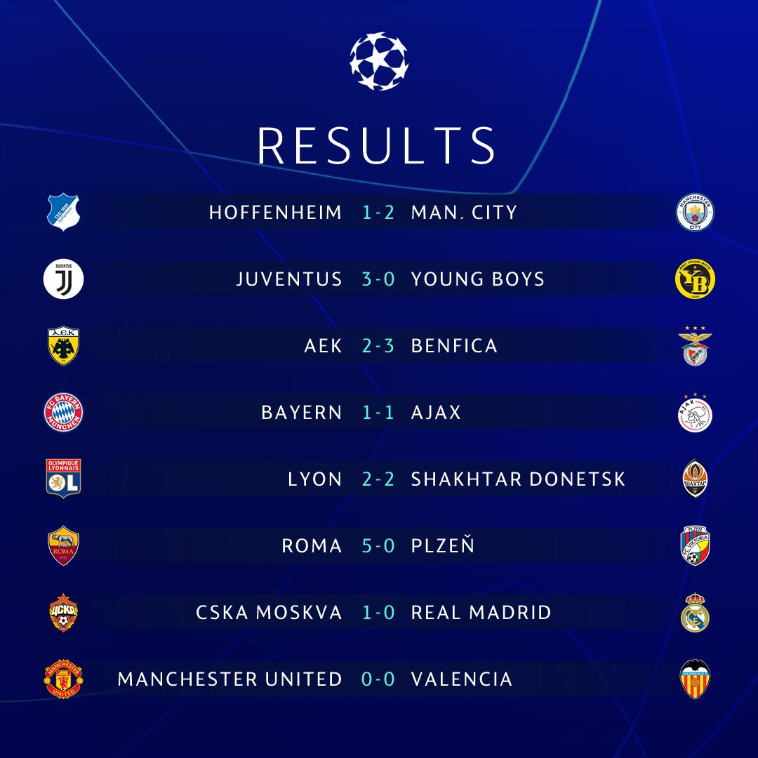 [HILO ÚNICO] Liga de Campeones de la UEFA 2018-19 - Página 2 DoiCcAaX4AEzkJN?format=png