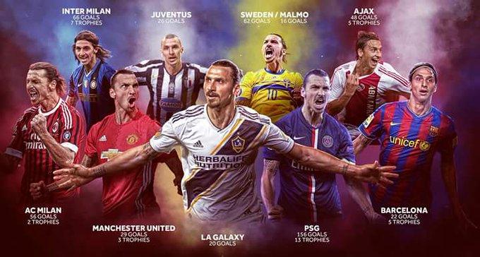 Happy birthday to you  Zlatan Ibrahimovic