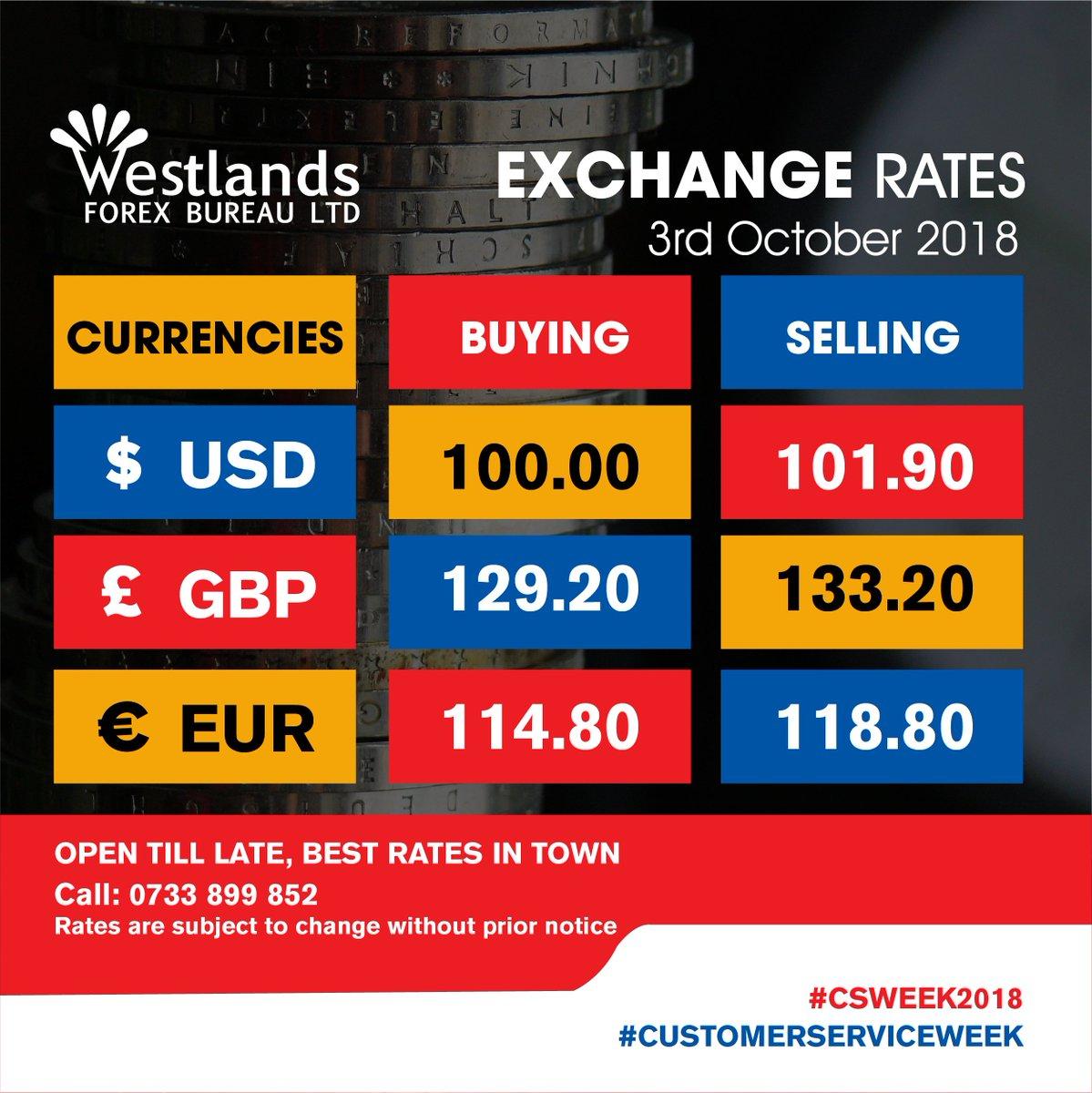 Equity Statistics - Nairobi Securities Exchange (NSE)