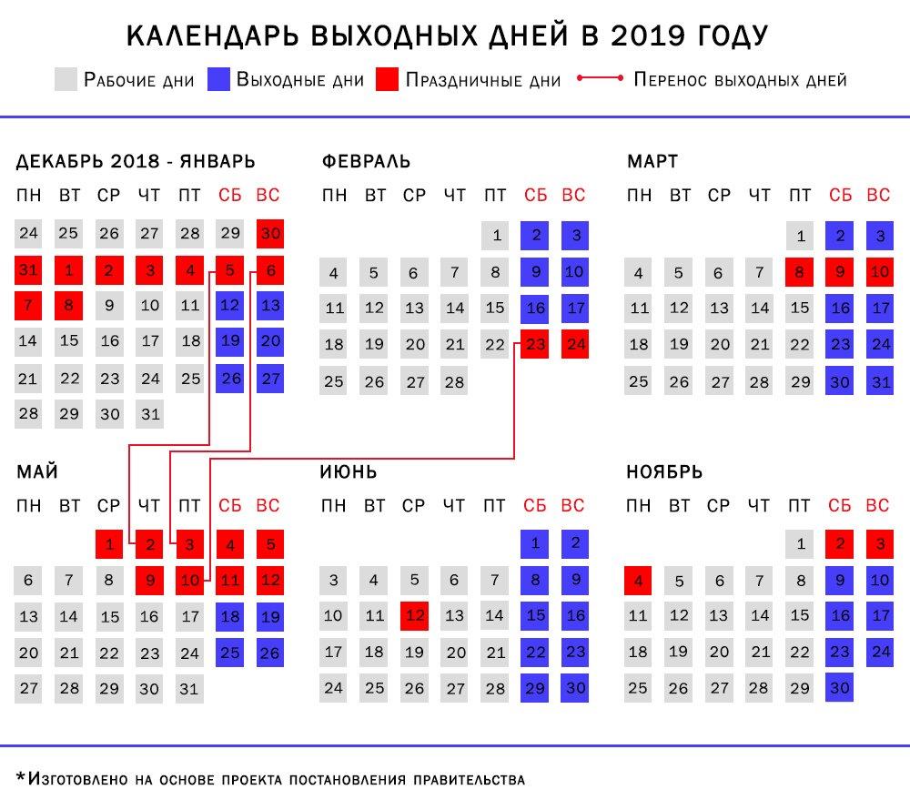 ❶Будет ли перенос 23 февраля|Концерт в кремле 23 февраля 2018|Описание основных методов EntitySchemaQuery. Часть 1 | Сообщество Террасофт|Правительство утвердило календарь выходных на 2018 год|}