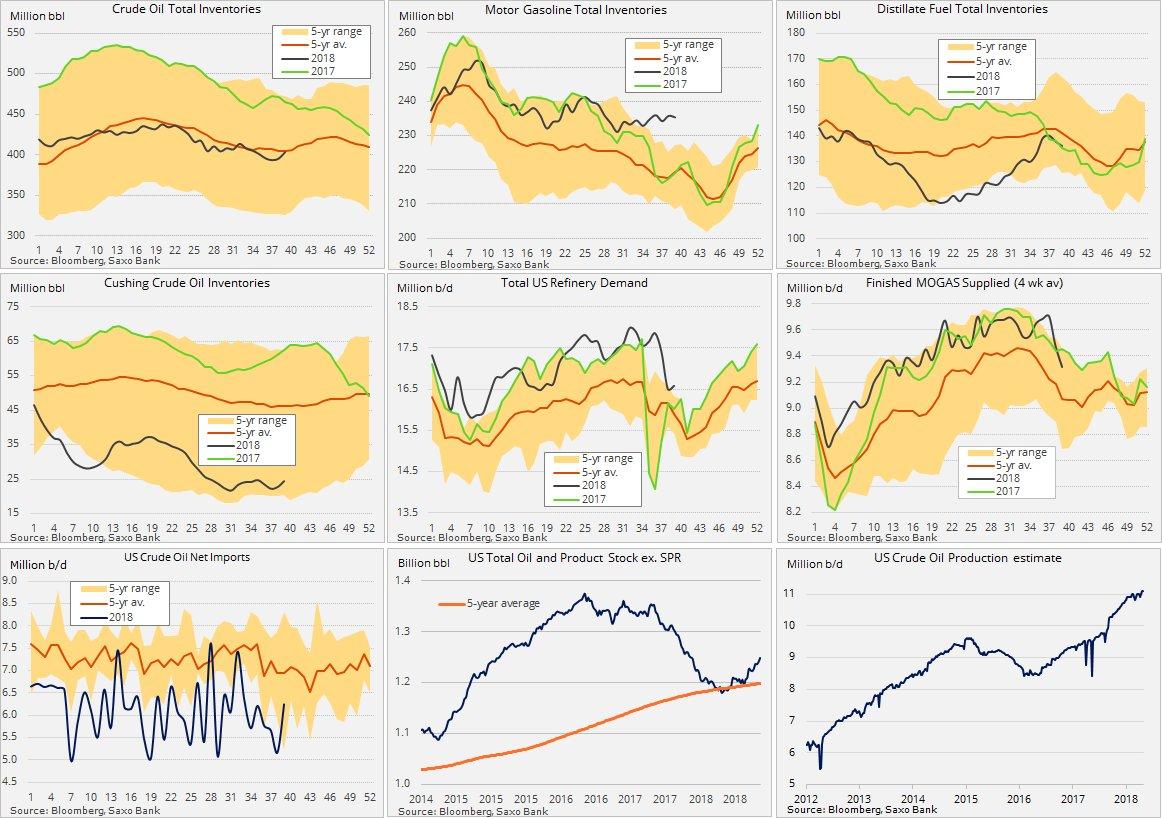 Индекс Московской биржи впервый раз вистории превысил 2500 пунктов