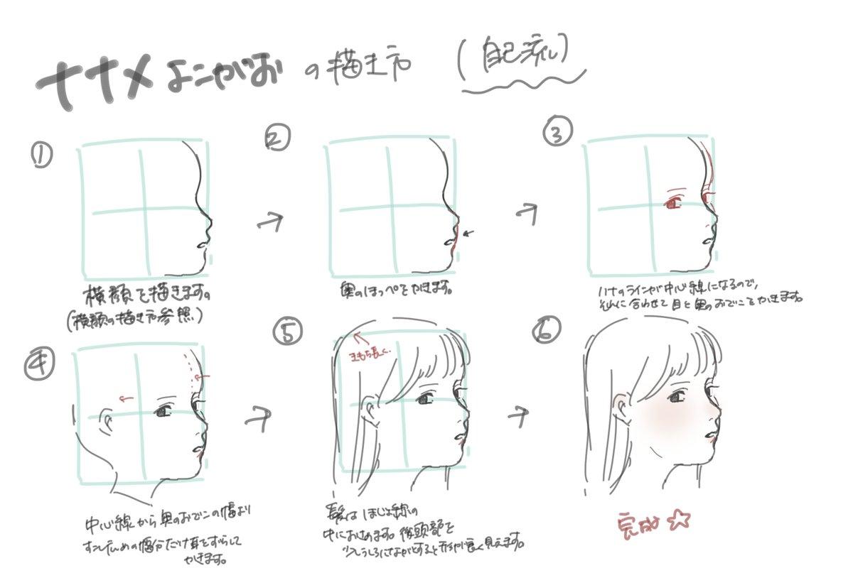描き 方 横顔 横顔の描き方!横顔が失敗する10の原因を知ろう